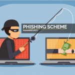 PHISHING, The Greatest Used Cyber-Attack Scheme